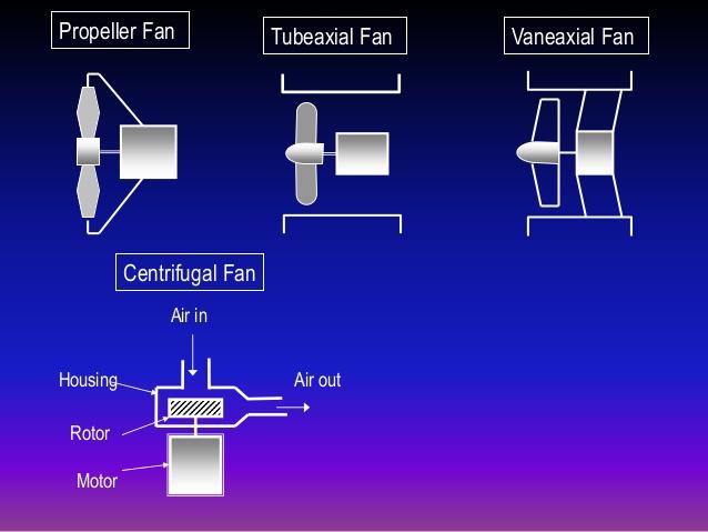 Methods to keep the Tornado running cool in traffic-fan.types.jpg