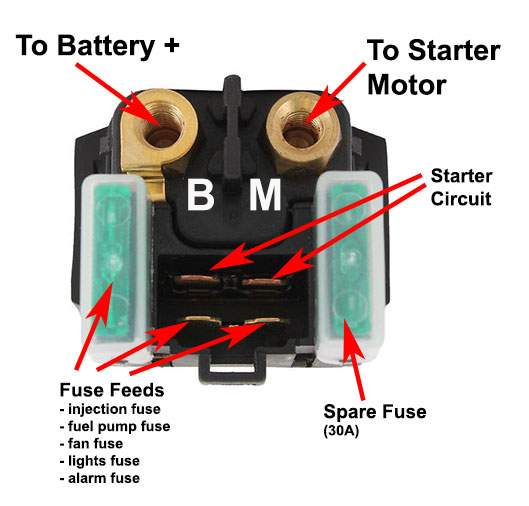Click image for larger version.  Name:solenoid.png Views:42 Size:784.9 KB ID:32935