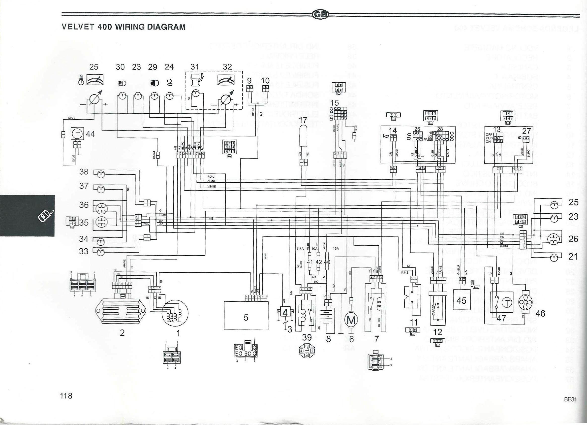 benelli wiring diagram