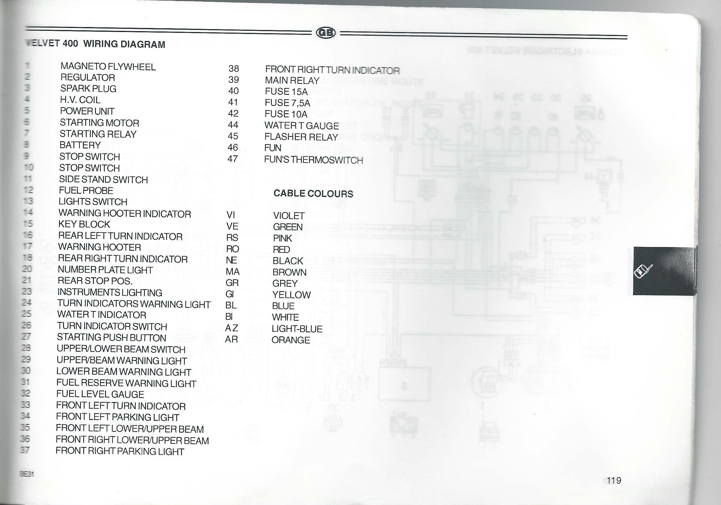 benelli velvet dusk 400cc page 3 benelli velvet dusk 400cc wiring2 png